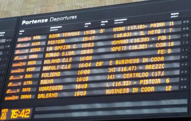 イタリアの列車の乗り方