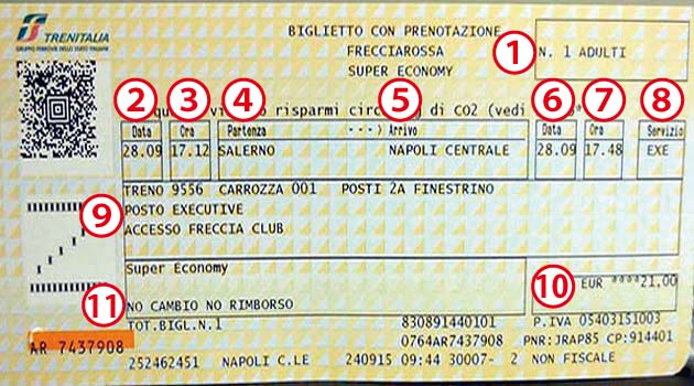 イタリアの列車のチケット